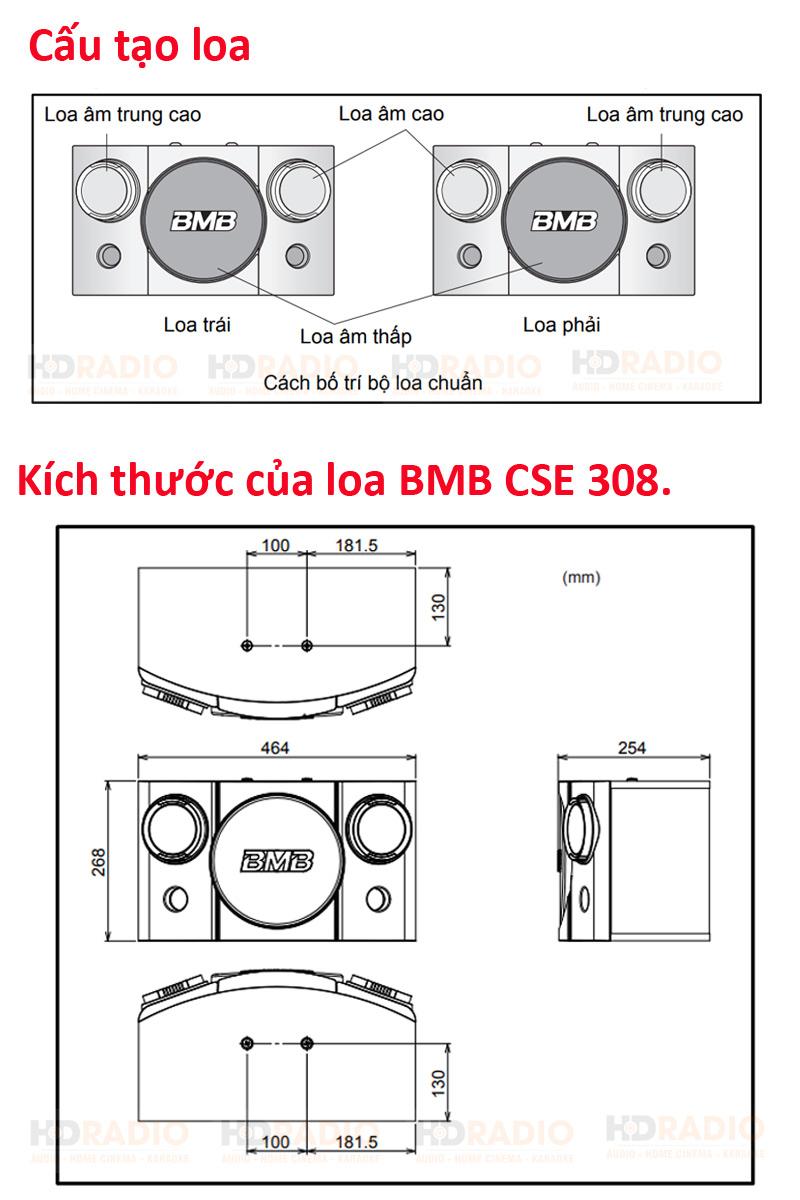 bmb 308