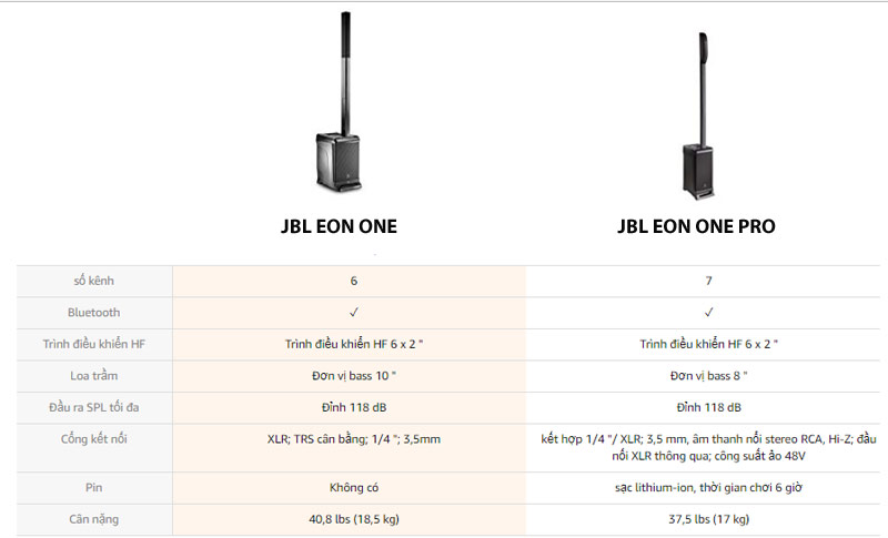 so sanh loa jbl eon one vs loa jbl eon one pro