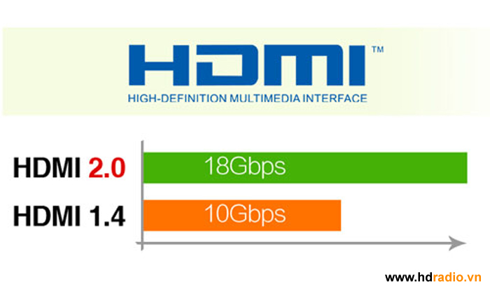 tv box Himedia H8 Octa Core, Lõi 8