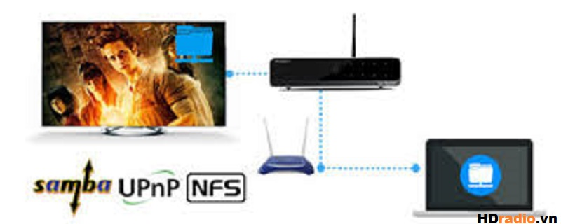 HiMedia Q10 IV - Quadcore, 3D, 4K , DTS HD - Samba