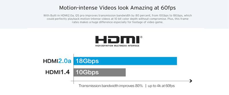 Himedia Q5 Pro với cổng HDMi 2.0