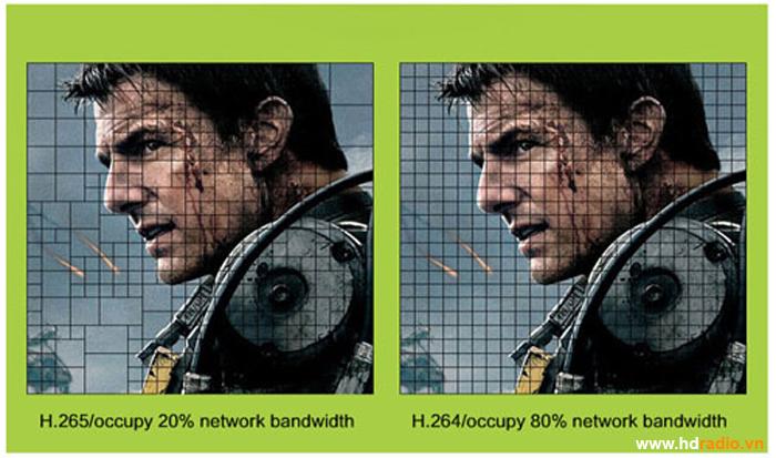 HIMEDIA Q8 IV (QUADCORE) - 2G RAM, 3D, 4K