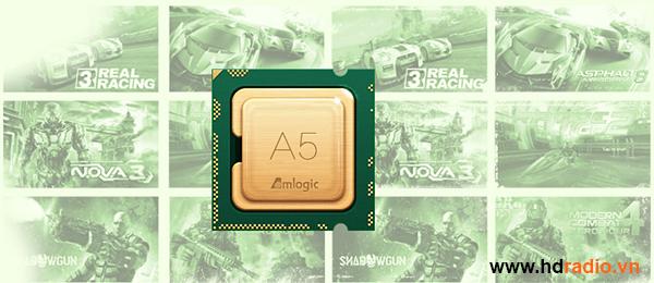 Minix X6 - chip Amlogic S805 lõi tứ-lưu trữ dữ liệu