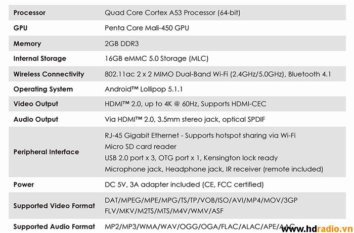 Minix Neo U1 - Chip S905 - Android 5.1 Lollipop - 4K2K UHD