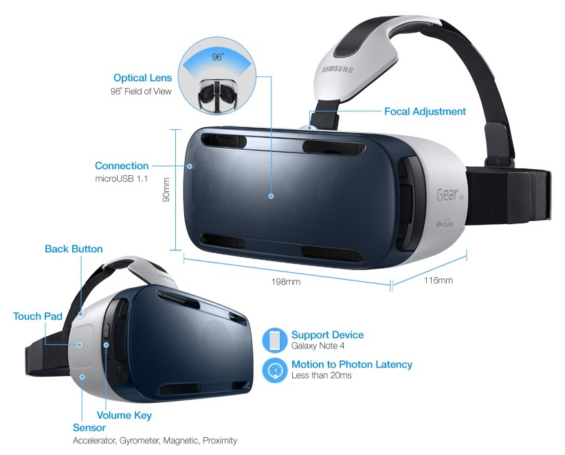 Kính thực tế ảo Samsung Gear VR Innovator - S6