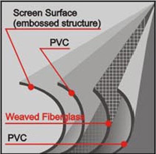 Màn chiếu 3D GRANDVIEW FA-P106(16:9)
