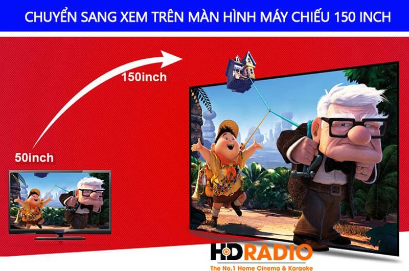 Chuyển từ tivi sang dùng máy chiếu bullpro bp600a để có màn hình lên tới 150inch