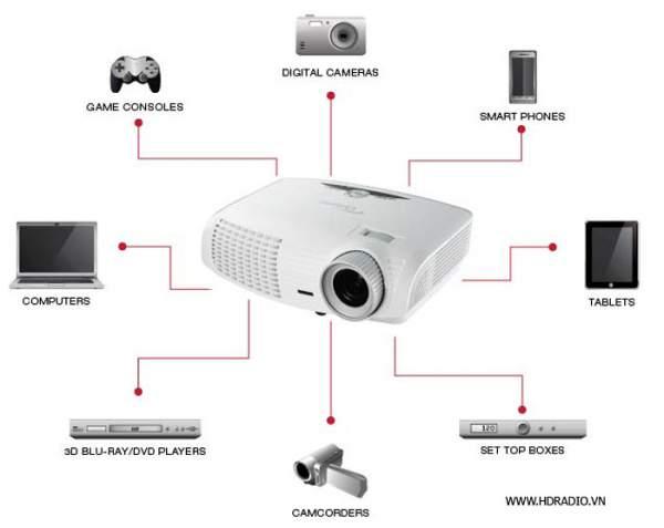 Máy chiếu 3D Optoma HD25LV