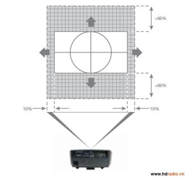 Máy chiếu Optoma HD92