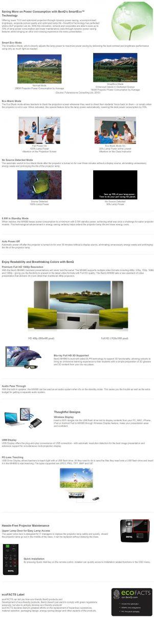 Máy chiếu 3D BENQ MH680