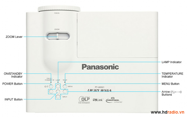Máy chiếu Panasonic PT-LX321