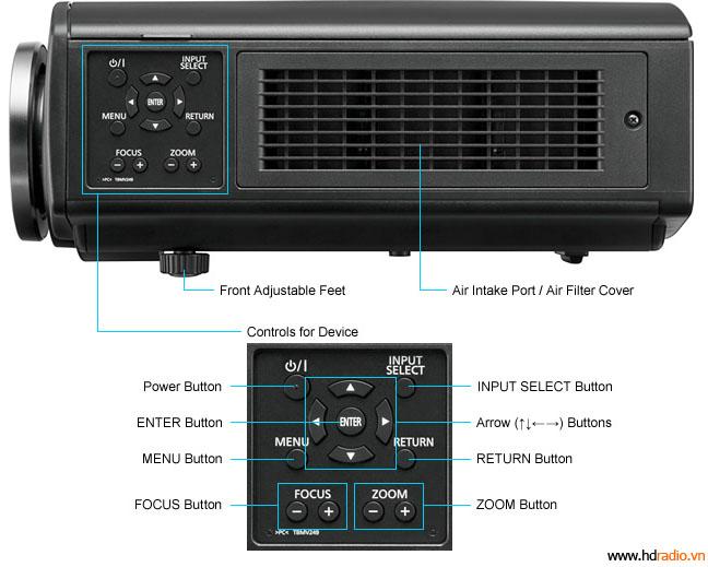 Máy chiếu 3D Panasonic PT-AE7000