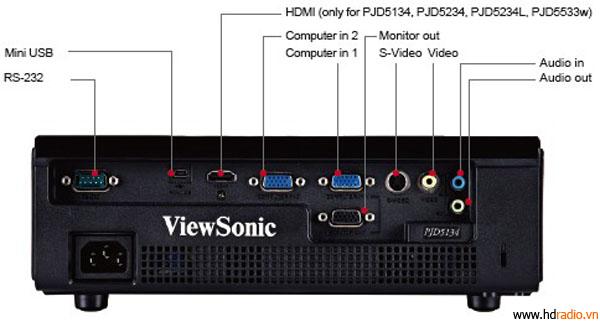 Máy chiếu 3D Viewsonic PJD5134