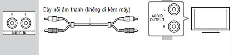 3 Cách kết nối âm thanh từ Tivi Smart ra Amply hiệu quả