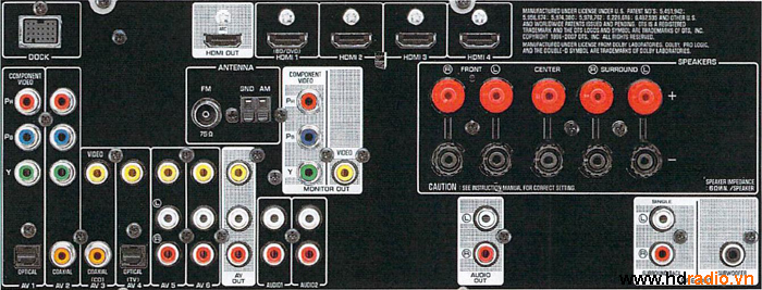 Hướng dẫn kết nối android box tivi với dàn âm thanh
