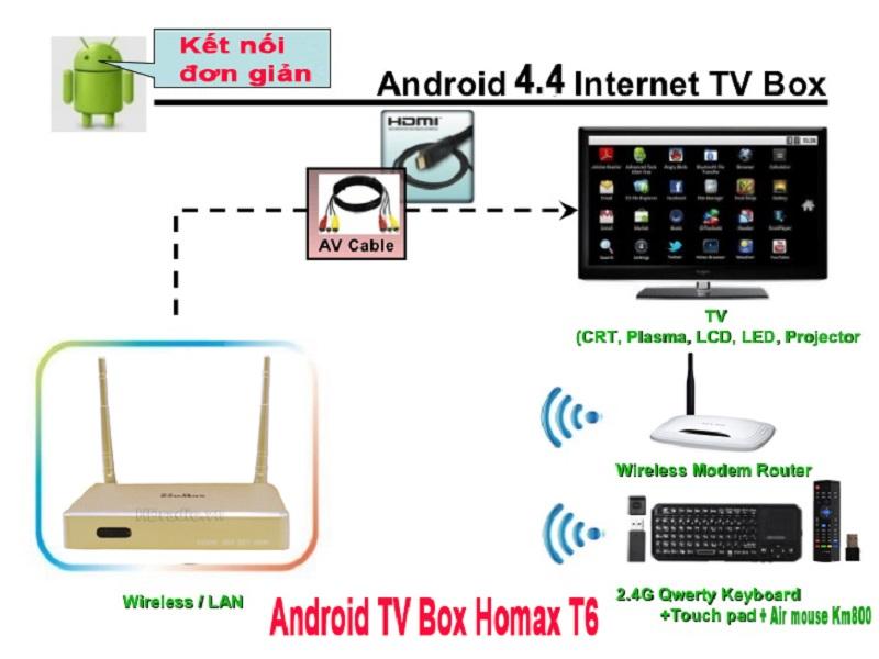 Android TV Box có những chức năng giải trí nào?[Full]