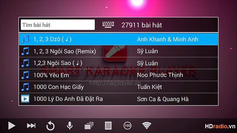 Những Ứng Dụng Giải Trí Trên Android TV Box Không Nên Bỏ Qua.