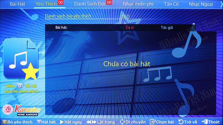 Tổng hợp ứng dụng hát Karaoke chuyên nghiệp trên Android Box