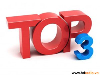Top 3 thương hiệu Android TV Box tại Việt Nam