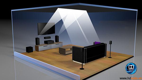 Hệ thống âm thanh Dolby Atmos cho gia đình - Hình 1