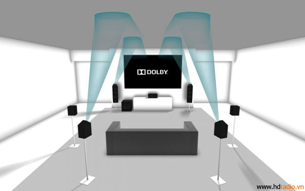 Amply Dolby Atmos cho gia đình - Hình 9