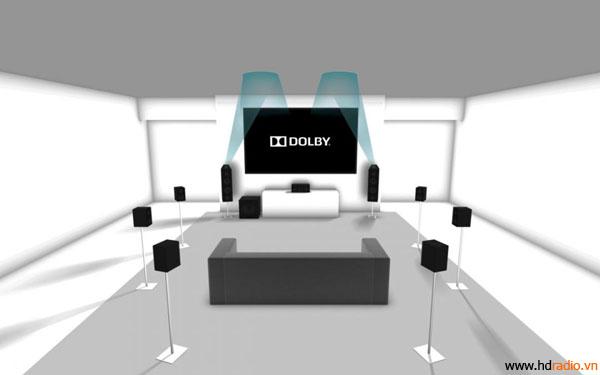 Amply Dolby Atmos cho gia đình - Hình 11