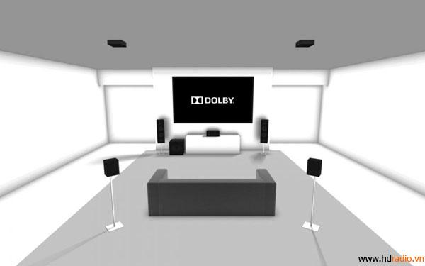 Amply Dolby Atmos cho gia đình - Hình 2