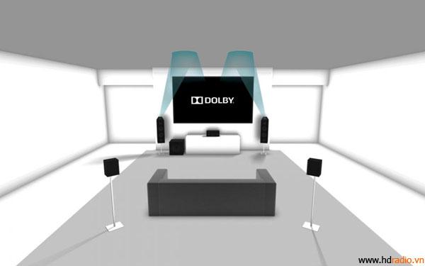 Amply Dolby Atmos cho gia đình - Hình 3