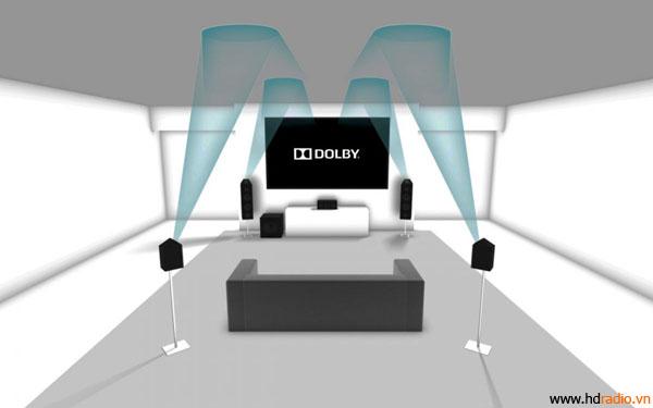 Amply Dolby Atmos cho gia đình - Hình 5