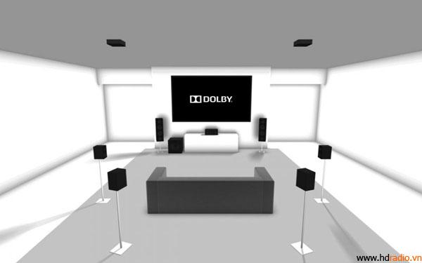 Amply Dolby Atmos cho gia đình - Hình 6