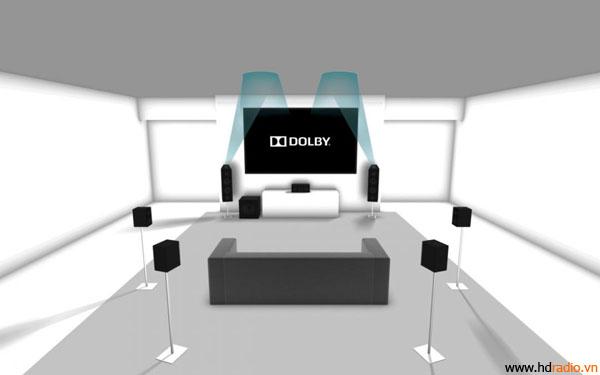 Amply Dolby Atmos cho gia đình - Hình 7