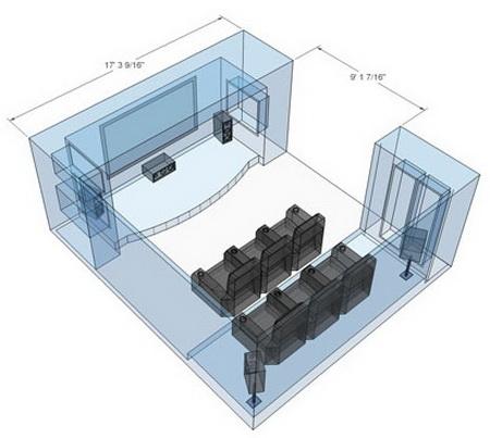 Cách bố trí loa đứng trong không gian phòng chiếu phim tại gia